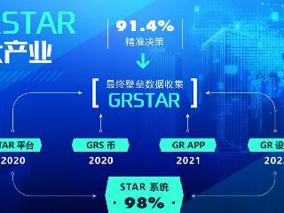 GRSTAR的核心产业