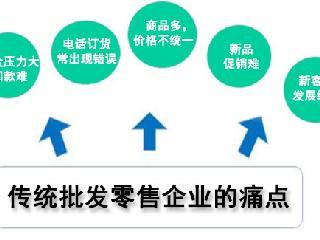 家装建材企业能通过在线订单管理系统成功转型吗?
