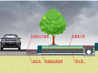 暴雨袭击的郑州验证了海绵城市的重要性